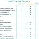 Functional Health Coaching P